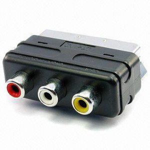 SCART-Plug